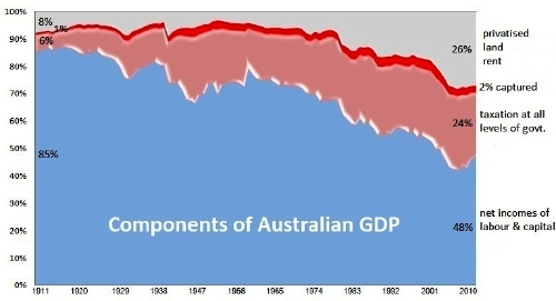 GDP breakup_master_web